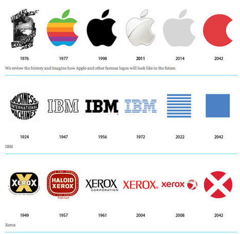 A quoi pourraient ressembler les logos des marques dans 20 ans ? | Mnemosia: Graphics, Web, Social Media | Scoop.it