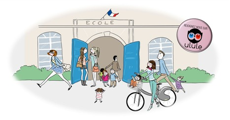 Happy sharing - Accueil | Economie collaborative | Scoop.it