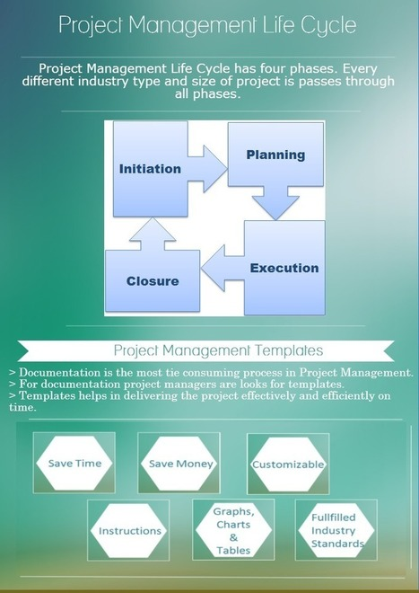 Project Management Life Cycle and Templates Benefits | Ideas management | Scoop.it