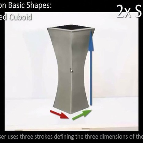 Watch: jaw-dropping software makes 3D models from any photo | Regenerating IT | Scoop.it