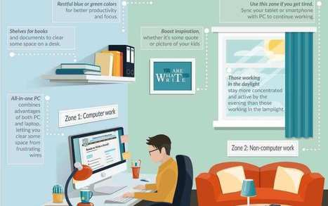 How to Organize Your Writing Desk [Cheat Sheet] | Social Media, Marketing and Promotion | Scoop.it