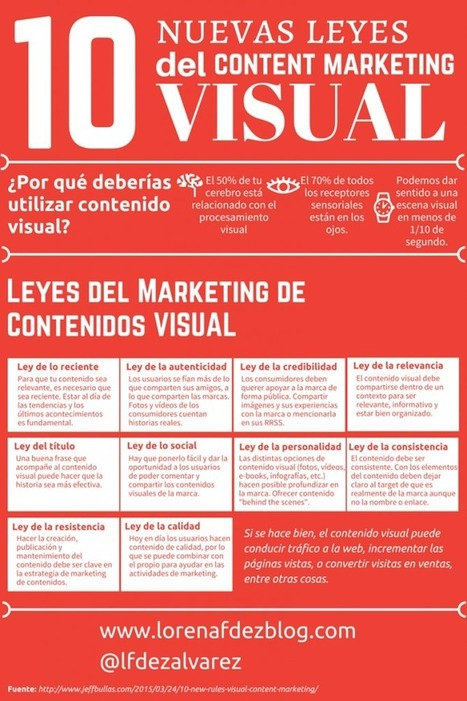 Las 10 nuevas reglas del content marketing visual | Semantic web, contents, cloud and Social Media | Scoop.it