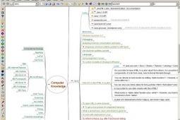 FreeMind   ressources numériques   Scoop.it