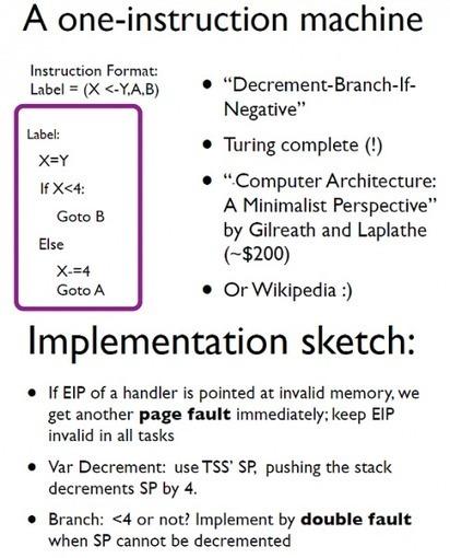 Programowanie bez wykorzystania typowych instrukcji, czyli MMU hacking! | IT, Electronics, Programming | Scoop.it