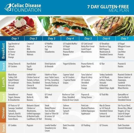 CDF 7 Day Gluten-Free Meal Plan - Celiac Disease Foundation | Gluten Freedom | Scoop.it