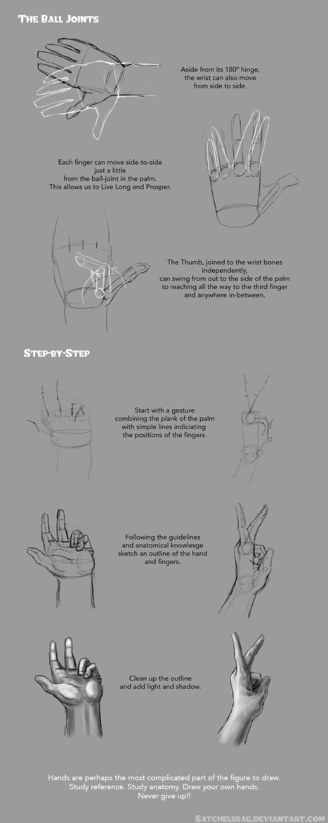 Hand Reference #9 | Art References | Scoop.it