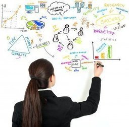 Six Things to Focus on for Internet Marketing in 2013, and Beyond | Marketing Success in the Digital Age | Scoop.it