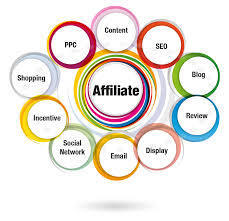 Learn Tactics from A Super Affiliate  | General Advice Blog | ecomerce sandiego company | Scoop.it