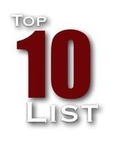 Ten Top Business Success Tips | Business Trends | Scoop.it