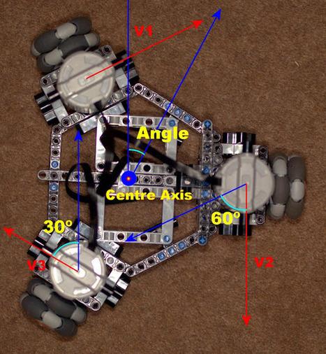 Mindstorms Holonomic Robot | Robots and Robotics | Scoop.it