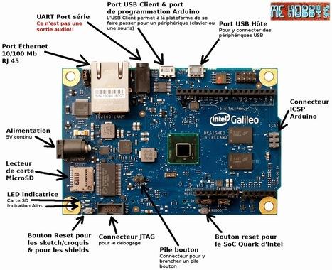 Arduino & Raspberry Notepad: Un guide et tutoriel pour Galileo   Android & DIY   Scoop.it
