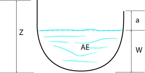 Diseño del canalón de recogida de aguas: CTE Vs. UNE-EN 12056-3 | Rehabilitación y Patología en Construcción | Scoop.it