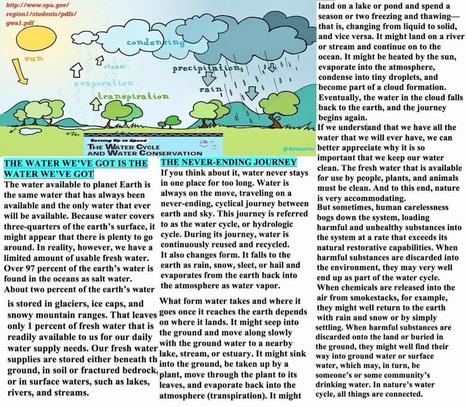 Twitter / remstarinc: @FossilFuels70 The water cycle ... | Science | Scoop.it