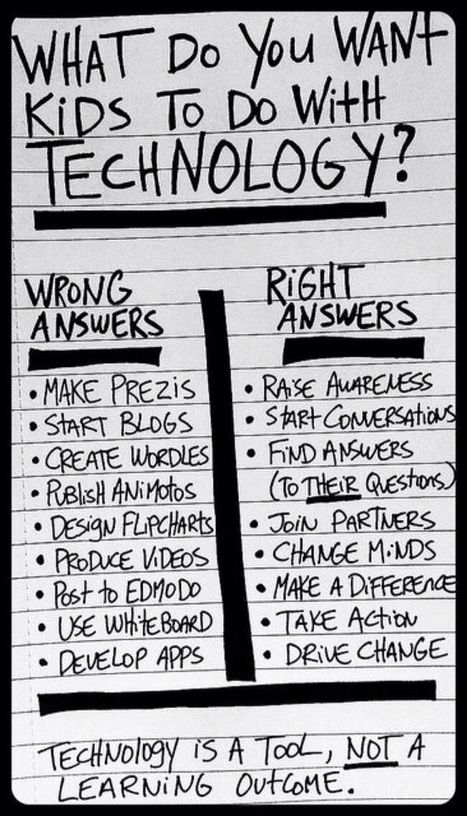 Enseignement - Technology is a tool, not a learning outcome... | Outils numeriques et formation | Scoop.it