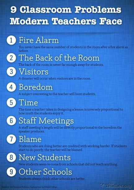 9 Classroom Problems Facing Teachers | Educational Technology Today | Scoop.it