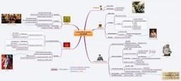 Organisez vos révisions «bac et brevet» avec le mindmapping | Le Formateur du Web | ingenierie pedagogique et multimedia | Scoop.it