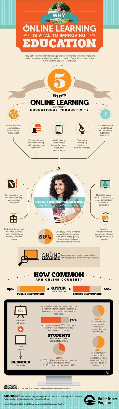 5 Ways Online Learning Improves Education Infographic | e-Learning Infographics | Retos de la educación a distancia | Scoop.it