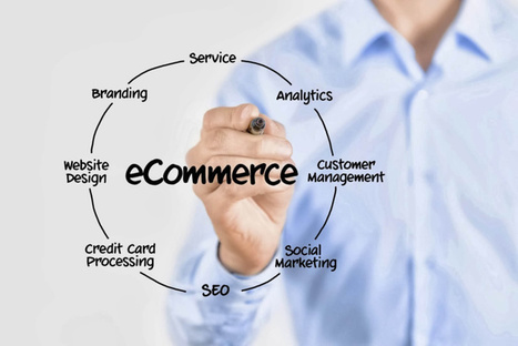 ECommerce Development: Perceptions, Realities & Much More! | Ecommerce | Scoop.it