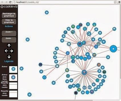 Découvrir la face cachée de votre navigation web avec CookieViz | Time to Learn | Scoop.it