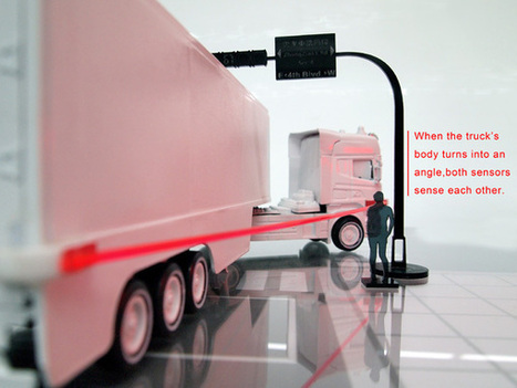 "truck-safety-turning-system-05 | Veille R&D (add ""rss.xml"" at the scoop.it address to follow a topic with rss) 