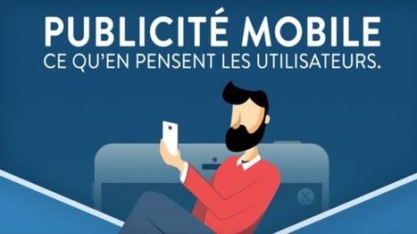 Publicité mobile: ce qu'en pensent les utilisateurs | TOP/COM | Internet world | Scoop.it