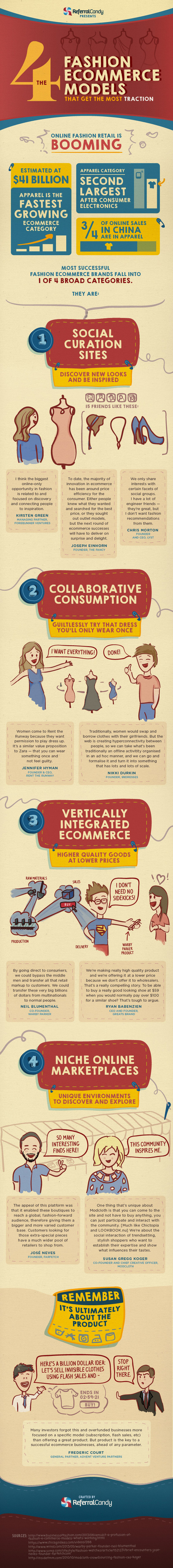 The 4 Fashion Ecommerce Models That Get The Most Traction [Infographic] - ReferralCandy | WHAT'S AROUND ME- VEILLE ENVIRONNEMENTALE | Scoop.it