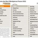 Les entreprises où il fait bon travailler en 2012 | Actualités Emploi et Formation - Trouvez votre formation sur www.nextformation.com | Scoop.it