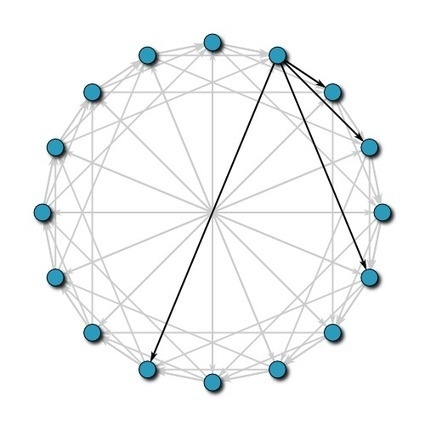 The Four Principles of Collective Intelligence | Peer2Politics | Scoop.it