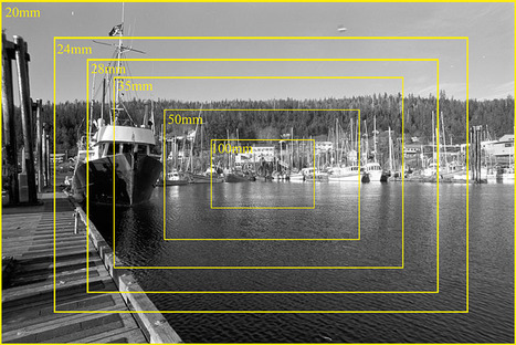 Lenses, Field of View, Crop Factor, and how they effect your image | | Technology | Scoop.it