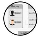 xAuth bukkit plugins for minecraft | Bukkit Plugin minecraft 1.7.4/1.7.2 | Guide dota 2 | Scoop.it