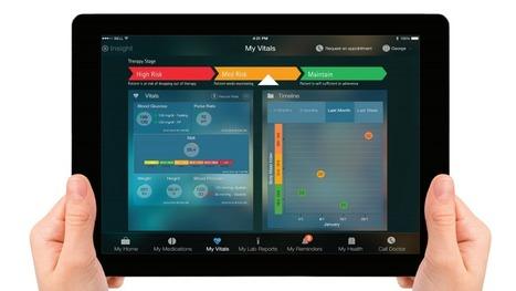 Accenture Intelligent Patient Platform Integrates with Salesforce Health Cloud | E-santé, Objets connectés, Telemedecine, Msanté | Scoop.it