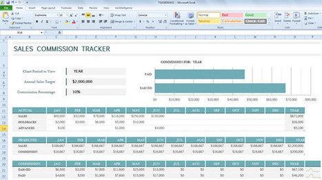 Excel Template In Sales Pipeline Scoop It