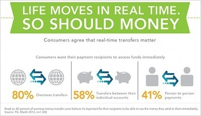 C'est pas mon idée !: Pour une banque en temps réel ! | Digital Banks -Banques digitales | Scoop.it