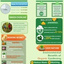 Gardening and Its Health, Mental and Financial Benefits | Visual.ly | Vertical Farm - Food Factory | Scoop.it