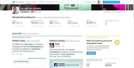 5 (nouvelles) Astuces Marketing pour Twitter - | Médias sociaux | Scoop.it