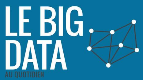 Quand le Big Data s'invite dans notre quotidien ! (infographie) | News from the web | Scoop.it