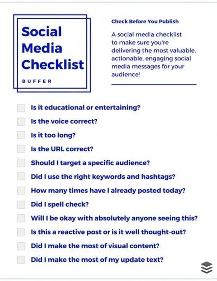 The Complete Social Media Post Checklist | Social | Scoop.it