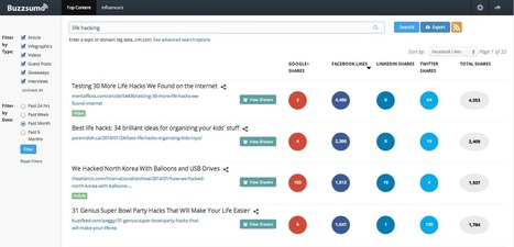 Great Content Curation Tool BuzzSumo: Discover Most Shared Links & Key Influencers | BI Revolution | Scoop.it