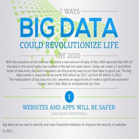 How Big Data Could Revolutionize Our Lives | SmartData Collective | Big Data | Scoop.it