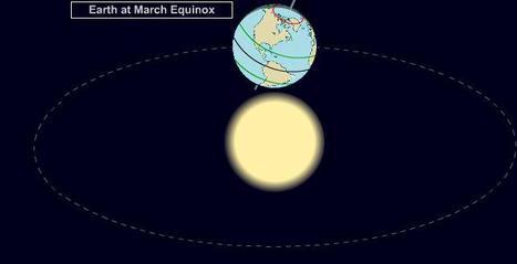 Moviment de translació | Sistema Solar | Scoop.it