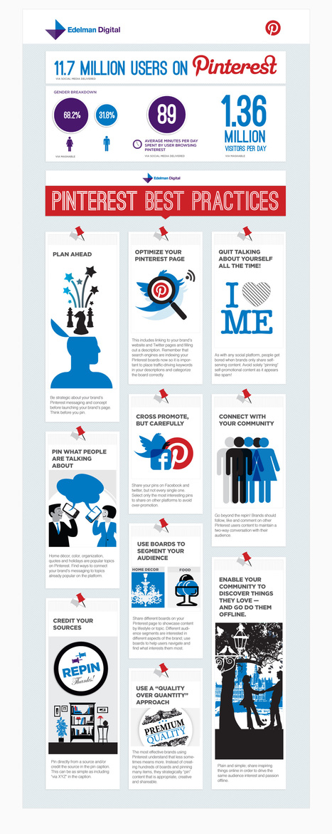 Infographie : Les 10 meilleures pratiques sur Pinterest | Réseaux Sociaux dernières infos | Scoop.it