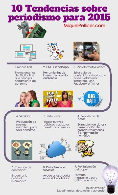 Infográfico: Las 10 tendencias sobre periodismo para 2015 | COMUNICACIONES DIGITALES | Scoop.it