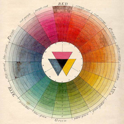 100 Diagrams That Changed the World | this curious life | Scoop.it