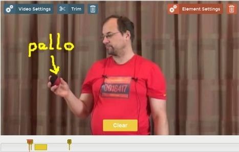 Interaktiiviset videotehtävät ja oppimisen analysointi | Opeskuuppi | Scoop.it