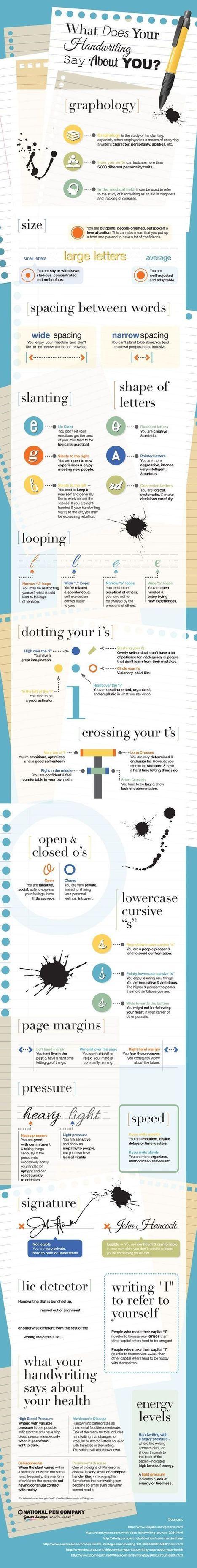 Interesting Stuff | Interesting Stuff from around the web | Scoop.it