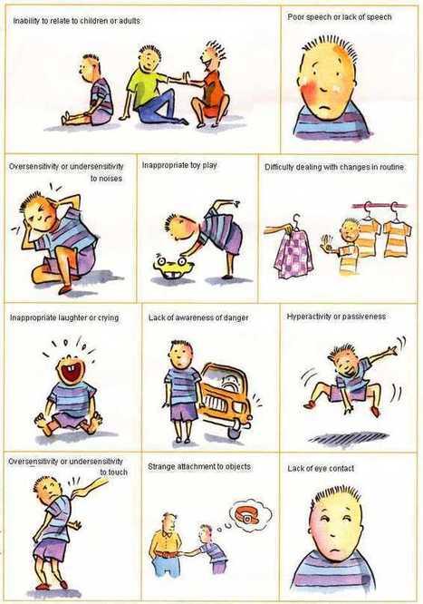 Recognizing Autistic Tendencies   Autistic images   Scoop.it