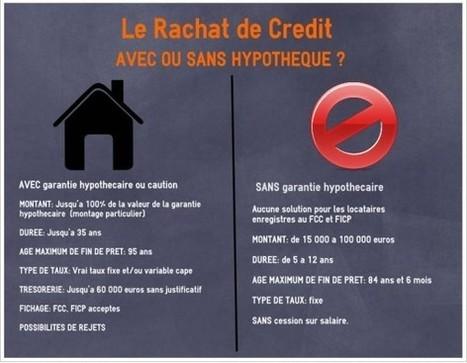 Rachat crédit avec ou sans hypothèque ? | comparer-mon-credit.fr | Guide du rachat de crédit | Scoop.it