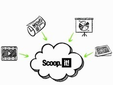 Guides d'utilisation de Scoop.It par Scoop.It | Scoop.it, un outil de curation ? | Scoop.it