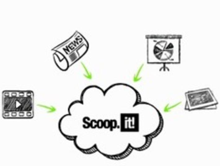 Guides d'utilisation de Scoop.It par Scoop.It | TIC et TICE mais... en français | Scoop.it