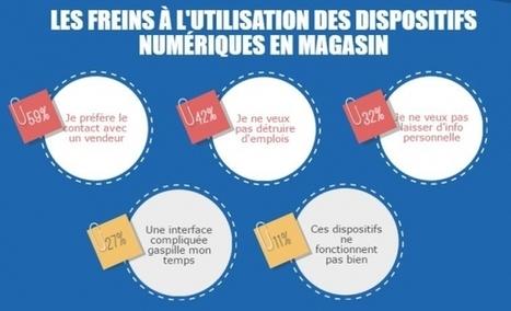 59% des français allant encore en pdv préfèrent le contact humain   Services & Cloud   Scoop.it